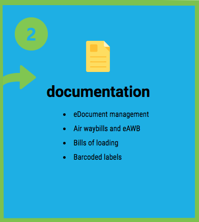 Infographic 2 - Documentation